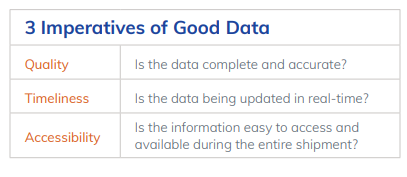 3 imperatives of good data-1