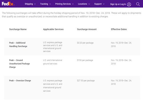 FedEx-Surcharge