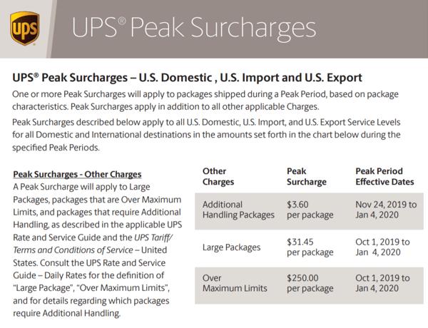 UPS-Peak